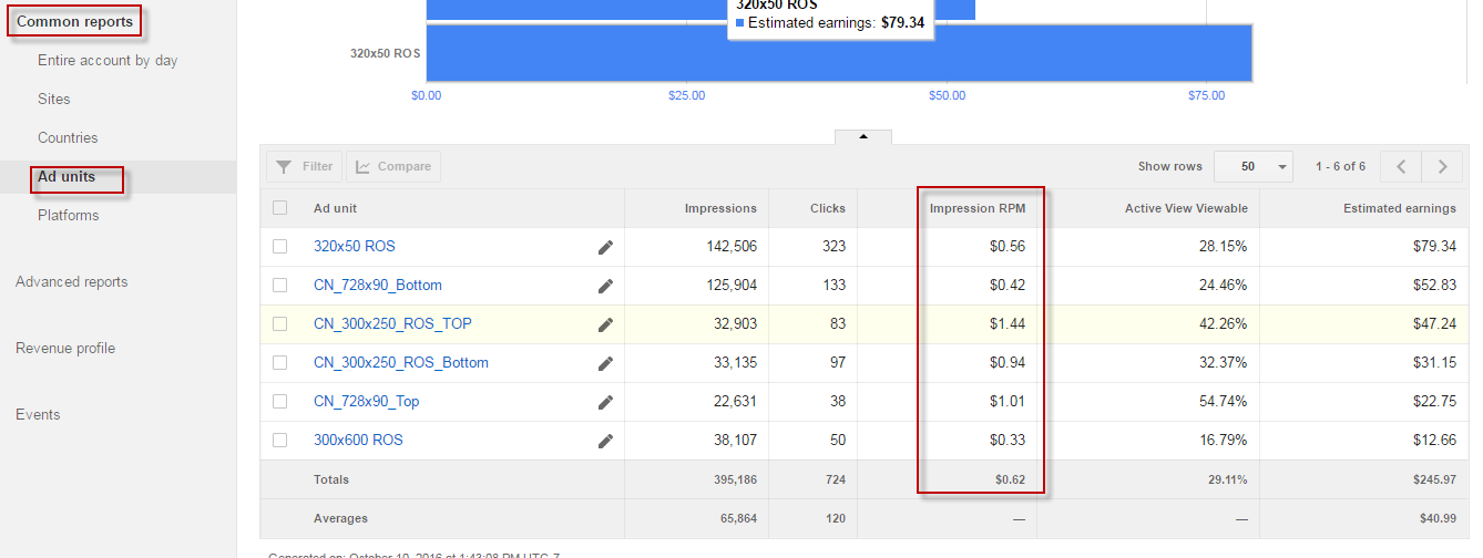 adsense_determining_placement_cpm.png